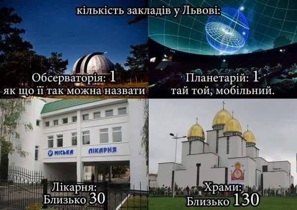 Житель Львова призвал не финансировать церкви